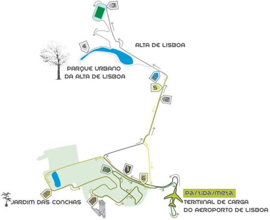 Fonte: http://www.corridadoaeroporto.com/site/percurso.asp